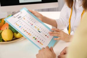 Checkliste für gesunde Ernährung